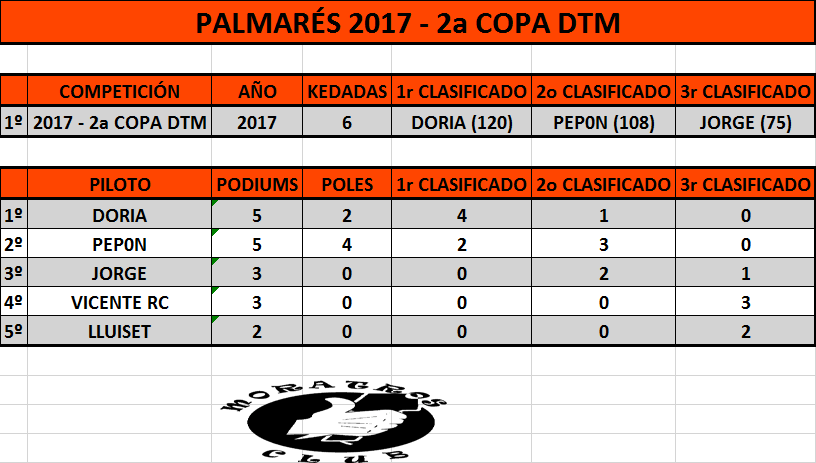 PALMARES.png
